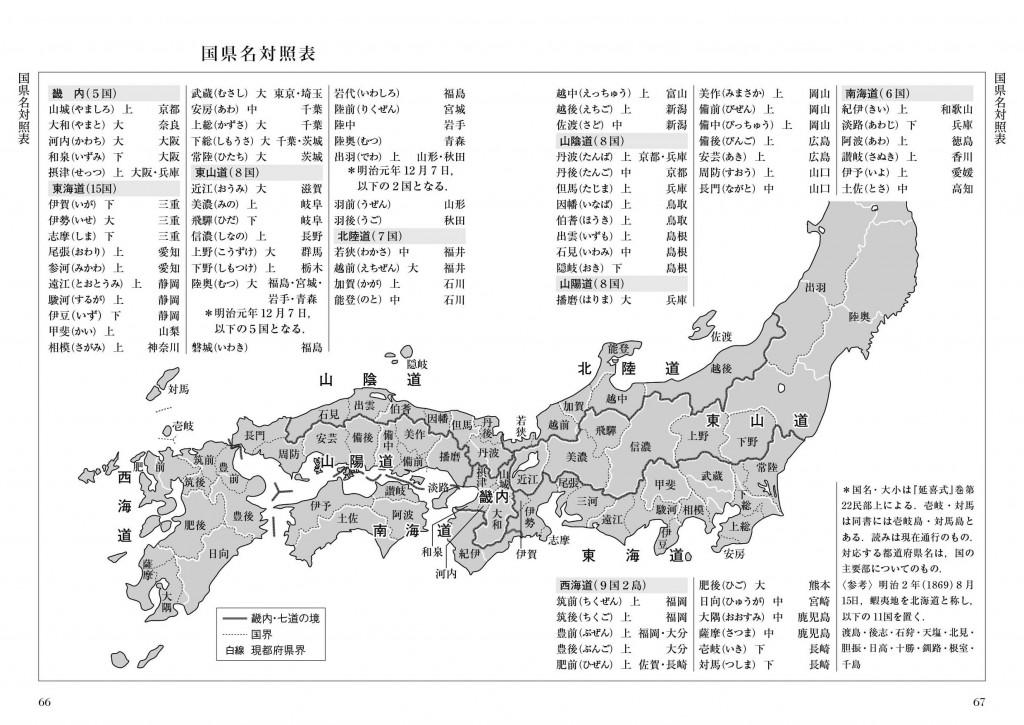国県名対照表