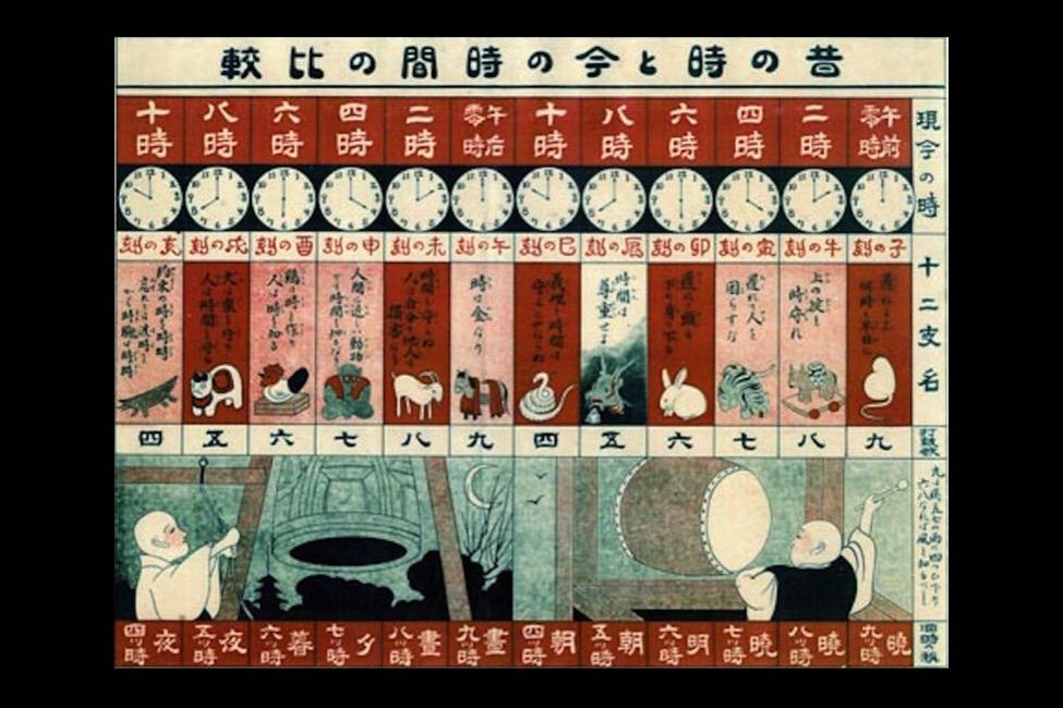 【 歴史トリビア 】江戸時代はどうやってデートの待ち合わせをしてたのかな?