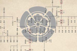 【 江戸と東京の総鎮守 】パワースポット神田明神と祭神・平将門の歴史
