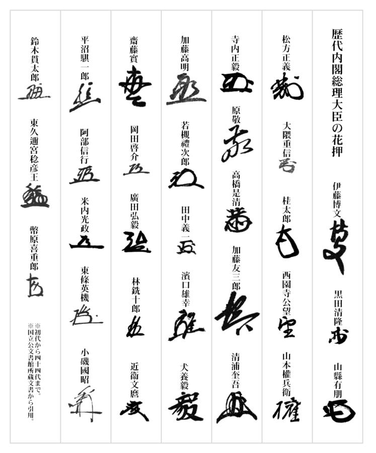 日本の歴代内閣総理大臣の花押(初代から44代まで)