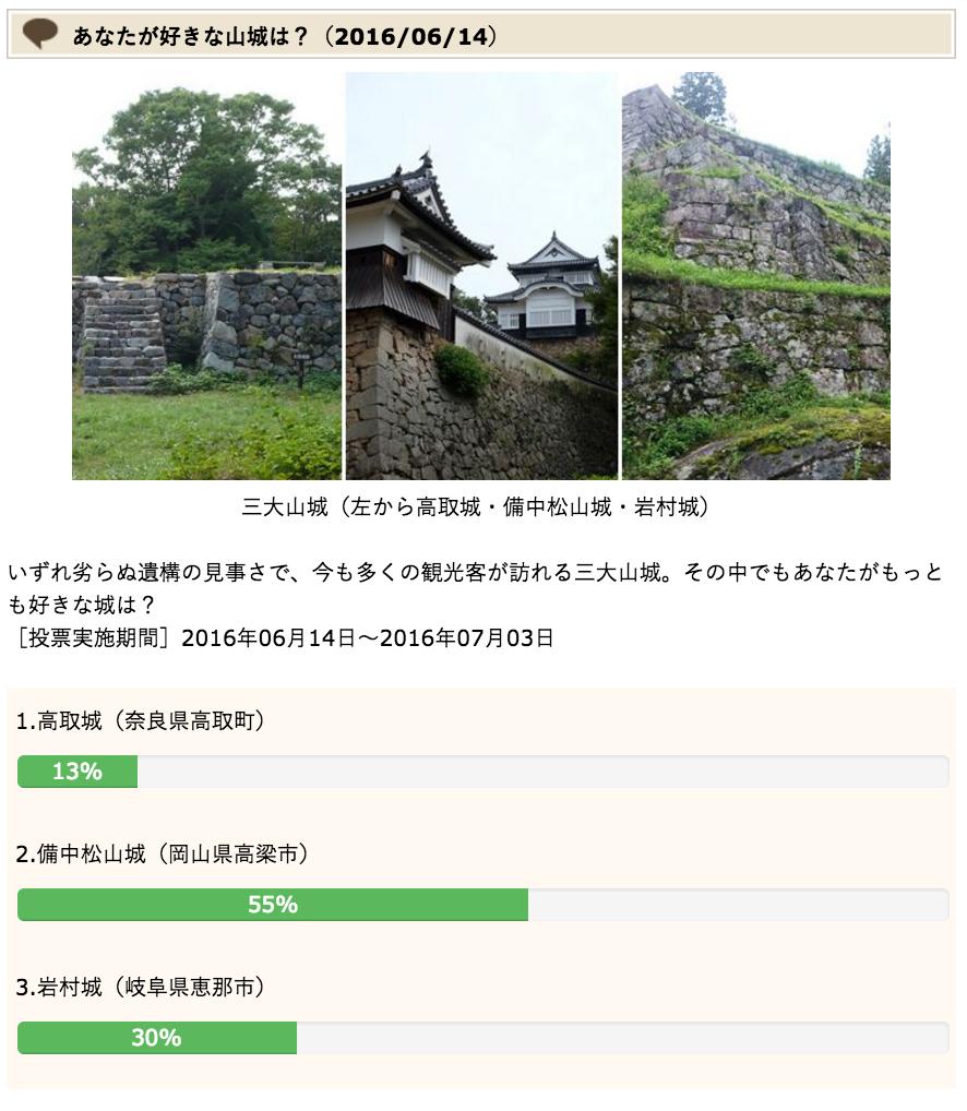 「発見!ニッポン城めぐり」より