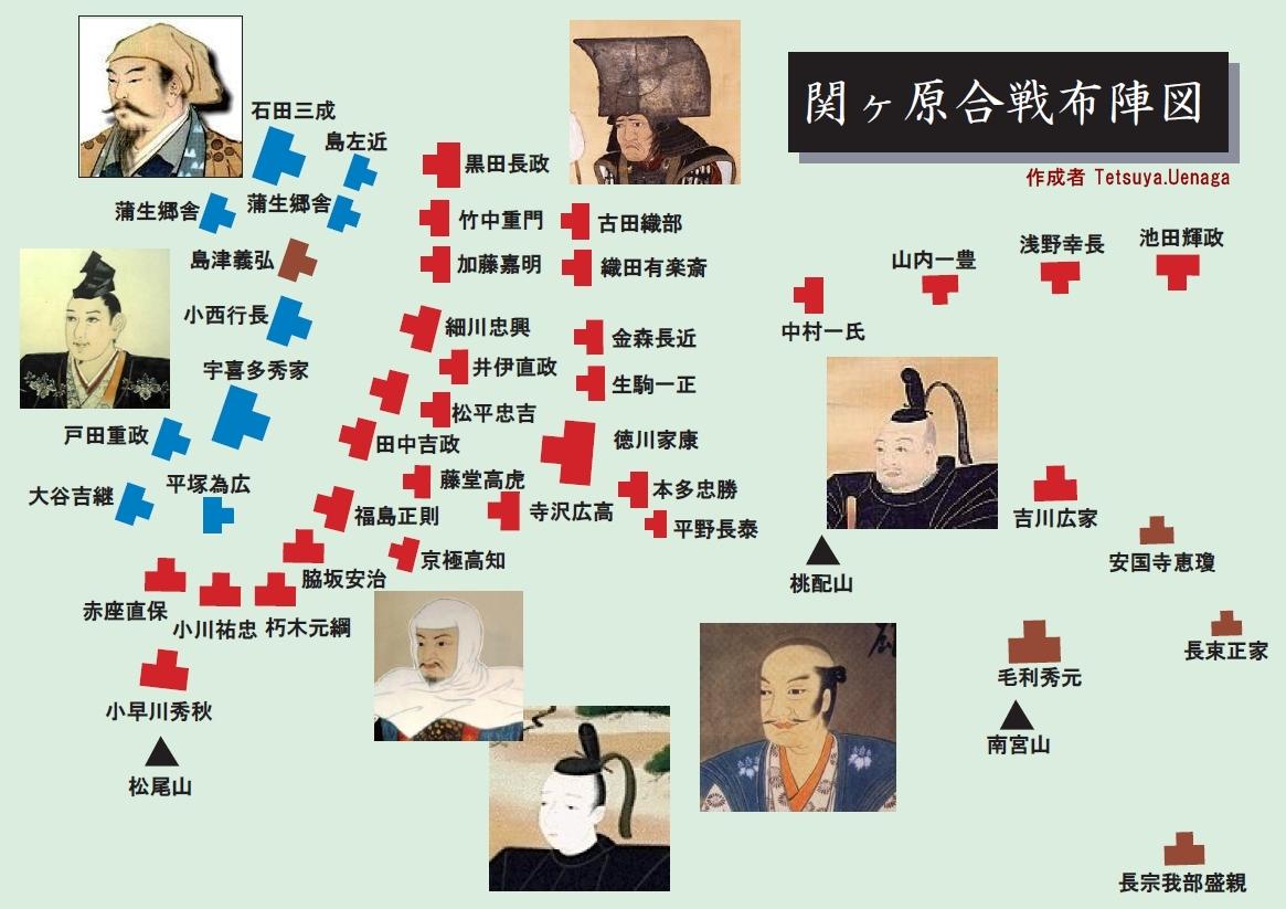 ※布陣図は『日本戦史 関原役』(明治26年)による。陣形には諸説あり。