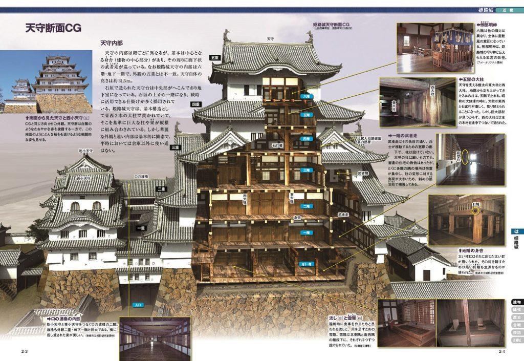姫路城の天守断面CG