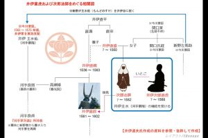 【 あなたのおすすめの神社仏閣は?】神社・お寺の口コミを投稿できる「ホトカミ」がリリース
